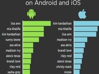 Pornhub: Вкусы пользователей Android и iOS в порно отличаются