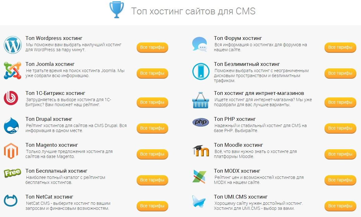 Топ хостинг сайтов для CMS