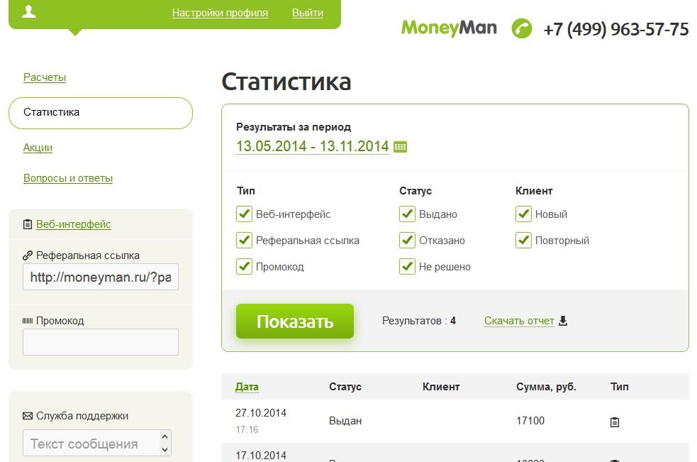 Moneyman разработал и внедрил на своем сайте личный кабинет для партнеров