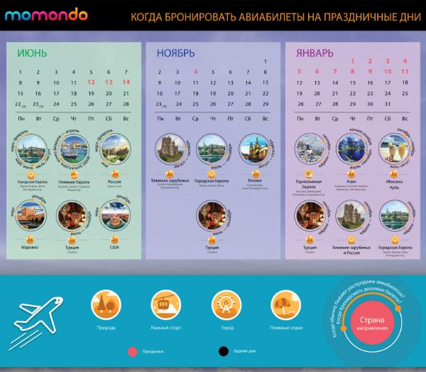 Выгодных путешествий в праздники 2015