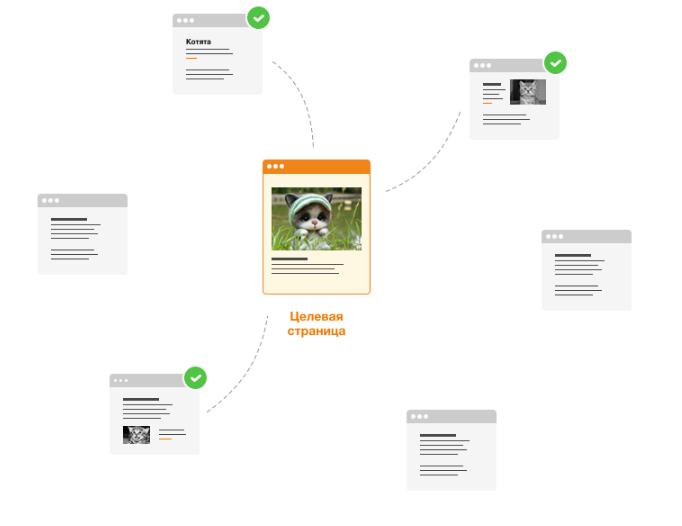 Rookee продвигает сайты с помощью нейронной сети